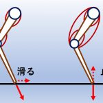 脱力と体軸について考える(2)の詳細へ