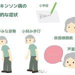 パーキンソン病と鍼灸治療の詳細へ